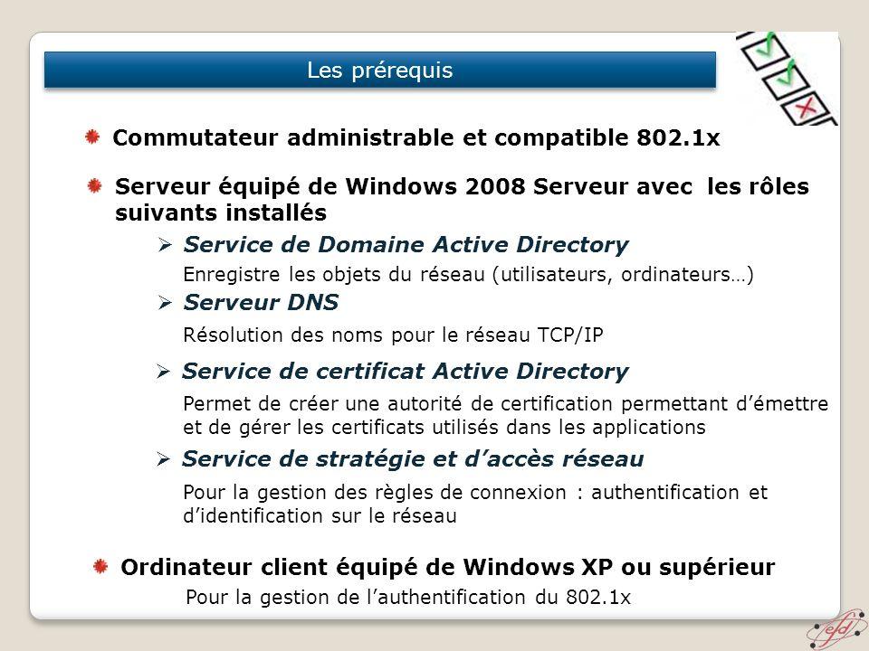 Les prérequis Commutateur administrable et compatible 802.1x Service de Domaine Active Directory Serveur DNS Service de certificat Active Directory Se