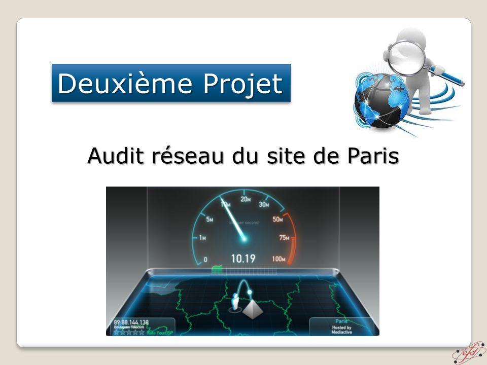 Deuxième Projet Audit réseau du site de Paris