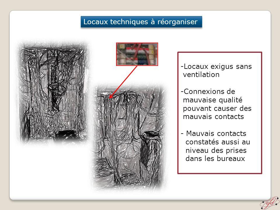 Locaux techniques à réorganiser -Locaux exigus sans ventilation -Connexions de mauvaise qualité pouvant causer des mauvais contacts - Mauvais contacts