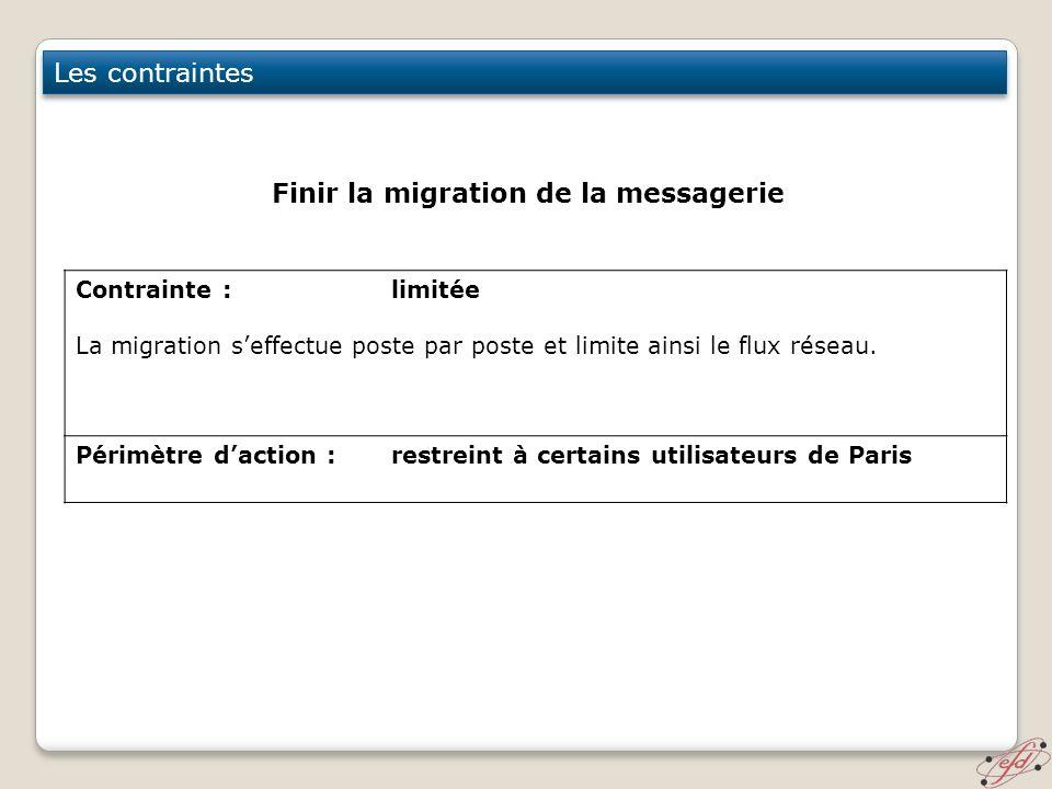 Les contraintes Finir la migration de la messagerie Contrainte : limitée La migration seffectue poste par poste et limite ainsi le flux réseau. Périmè