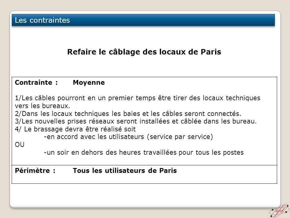 Les contraintes Refaire le câblage des locaux de Paris Contrainte : Moyenne 1/Les câbles pourront en un premier temps être tirer des locaux techniques