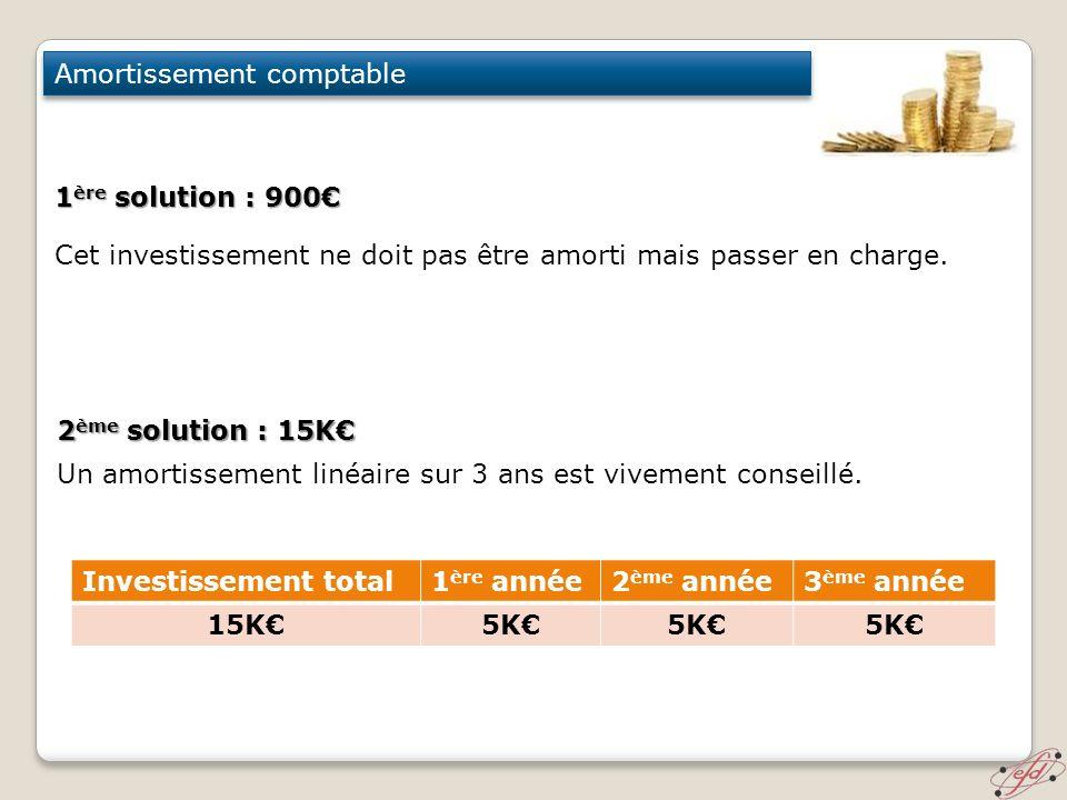 Amortissement comptable 1 ère solution : 900 2 ème solution : 15K Cet investissement ne doit pas être amorti mais passer en charge. Un amortissement l