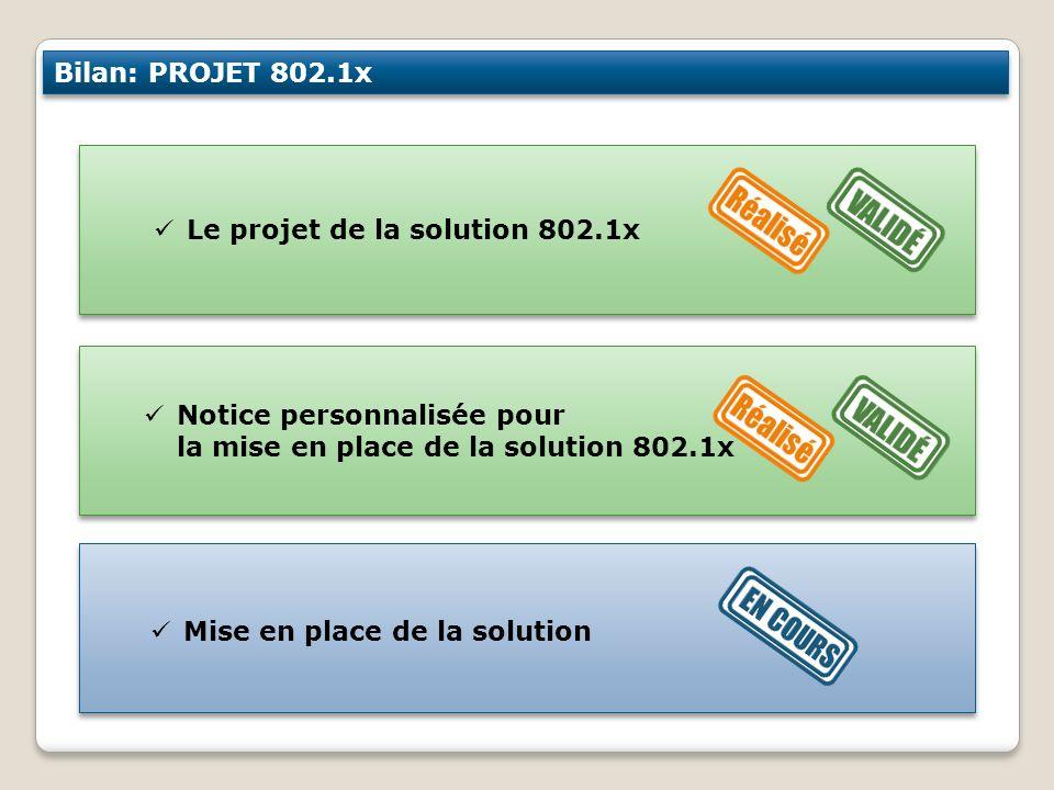 Bilan: PROJET 802.1x Le projet de la solution 802.1x Notice personnalisée pour la mise en place de la solution 802.1x Mise en place de la solution