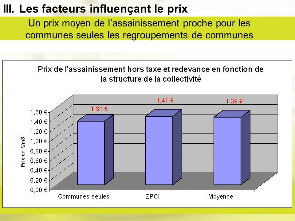 Un prix moyen de lassainissement proche pour les communes seules les regroupements de communes III.