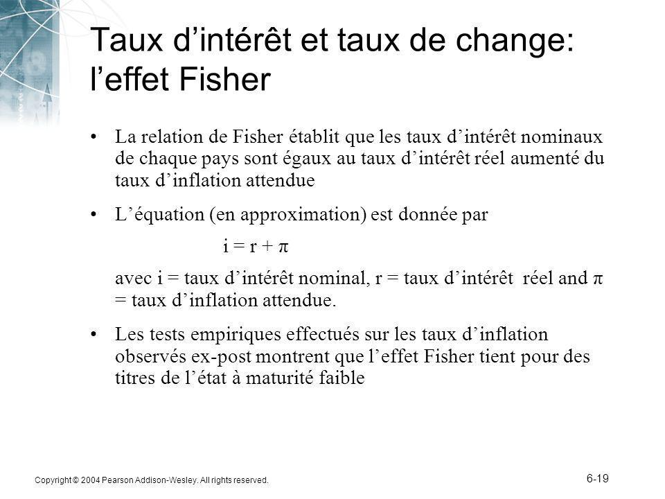 Copyright © 2004 Pearson Addison-Wesley. All rights reserved. 6-19 Taux dintérêt et taux de change: leffet Fisher La relation de Fisher établit que le