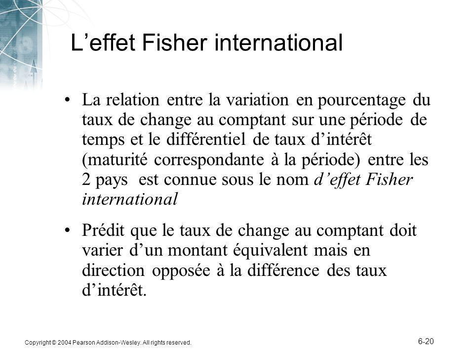 Copyright © 2004 Pearson Addison-Wesley. All rights reserved. 6-20 Leffet Fisher international La relation entre la variation en pourcentage du taux d