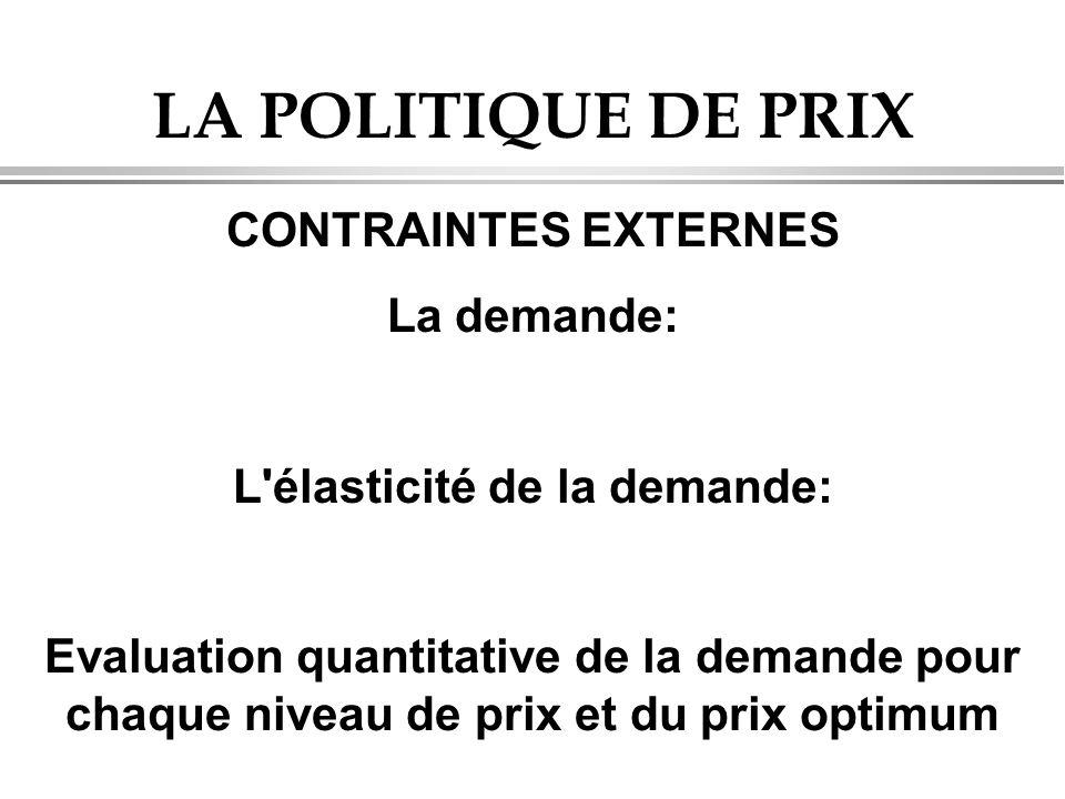 LA POLITIQUE DE PRIX CONTRAINTES EXTERNES La demande: L'élasticité de la demande: Evaluation quantitative de la demande pour chaque niveau de prix et