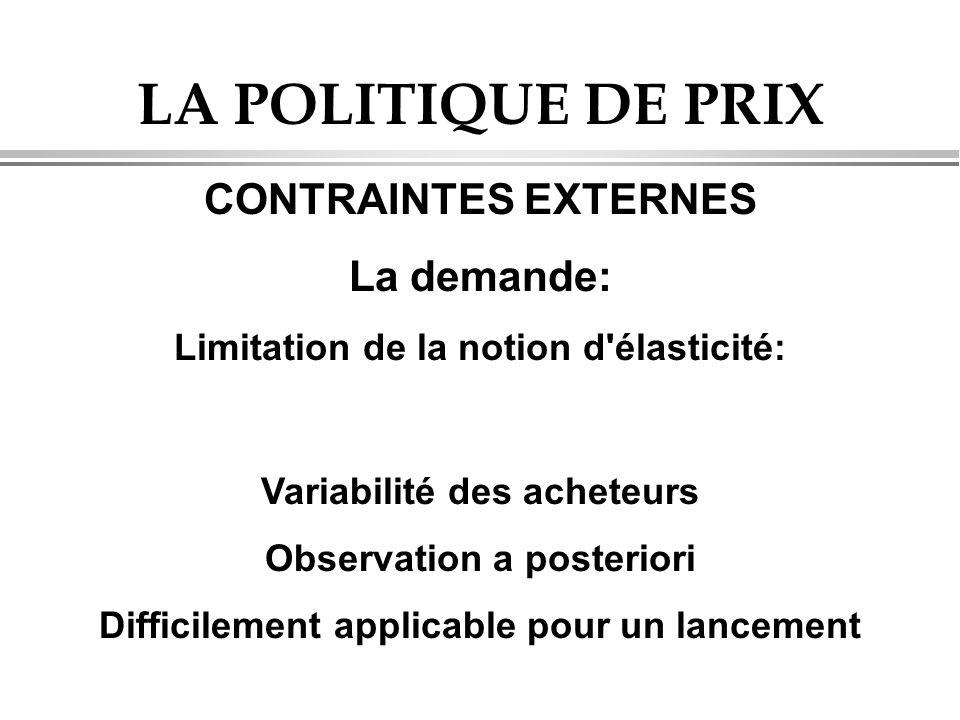 LA POLITIQUE DE PRIX CONTRAINTES EXTERNES La demande: Limitation de la notion d'élasticité: Variabilité des acheteurs Observation a posteriori Diffici