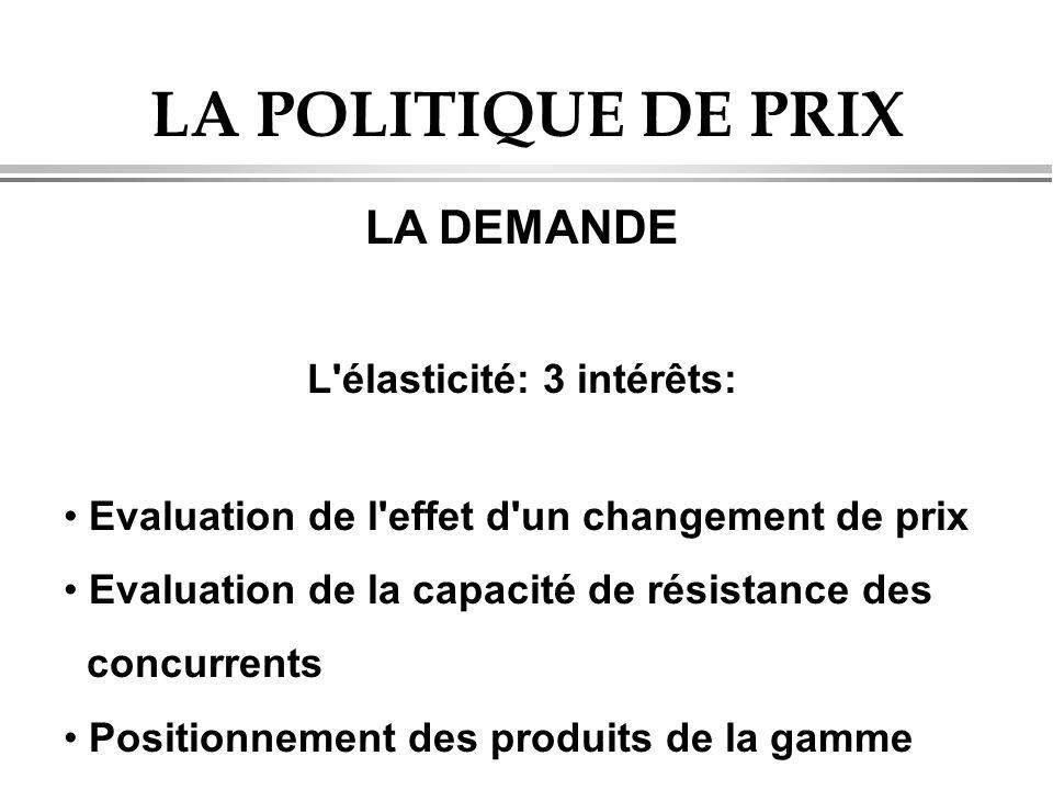 LA POLITIQUE DE PRIX LA DEMANDE L'élasticité: 3 intérêts: Evaluation de l'effet d'un changement de prix Evaluation de la capacité de résistance des co