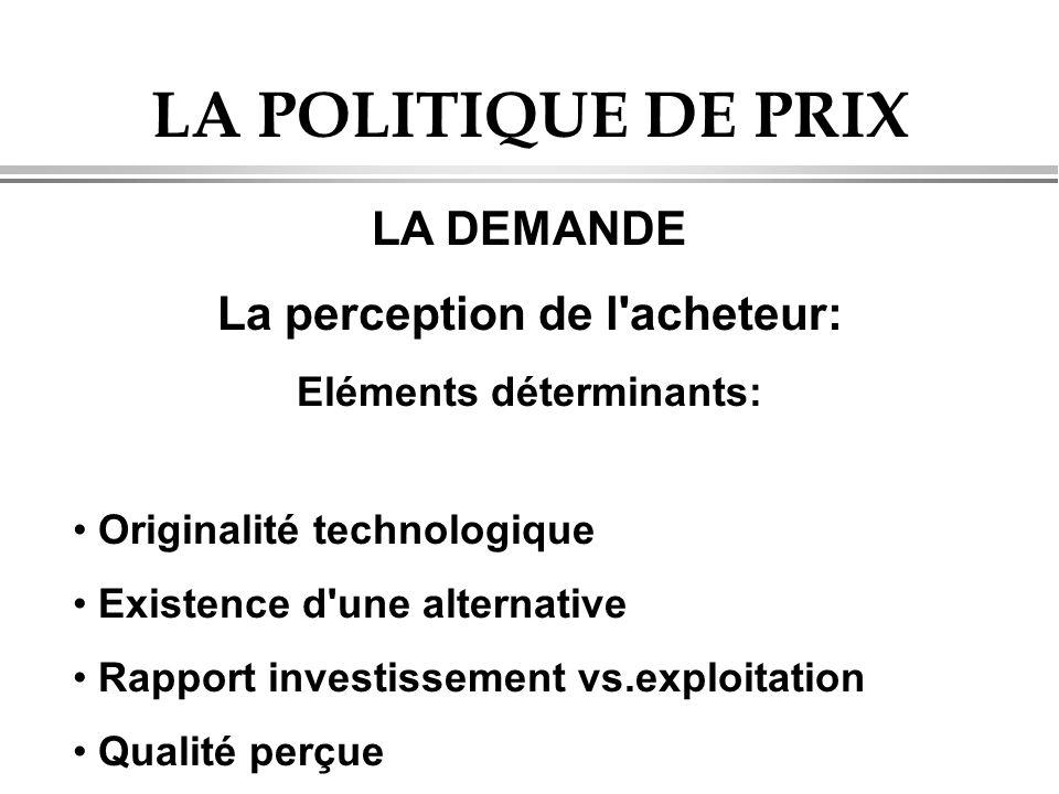 LA POLITIQUE DE PRIX LA DEMANDE La perception de l'acheteur: Eléments déterminants: Originalité technologique Existence d'une alternative Rapport inve