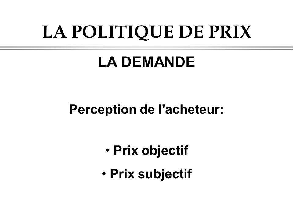 LA POLITIQUE DE PRIX LA DEMANDE Perception de l'acheteur: Prix objectif Prix subjectif