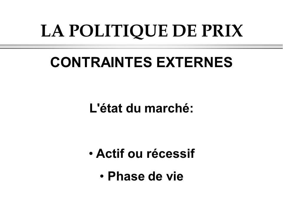 LA POLITIQUE DE PRIX CONTRAINTES EXTERNES L'état du marché: Actif ou récessif Phase de vie