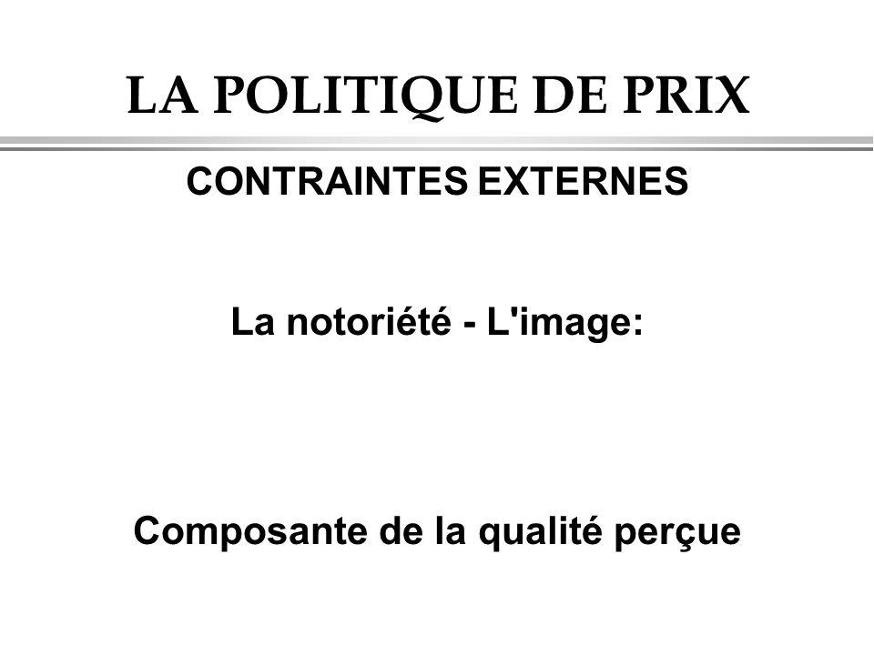 LA POLITIQUE DE PRIX CONTRAINTES EXTERNES La notoriété - L'image: Composante de la qualité perçue