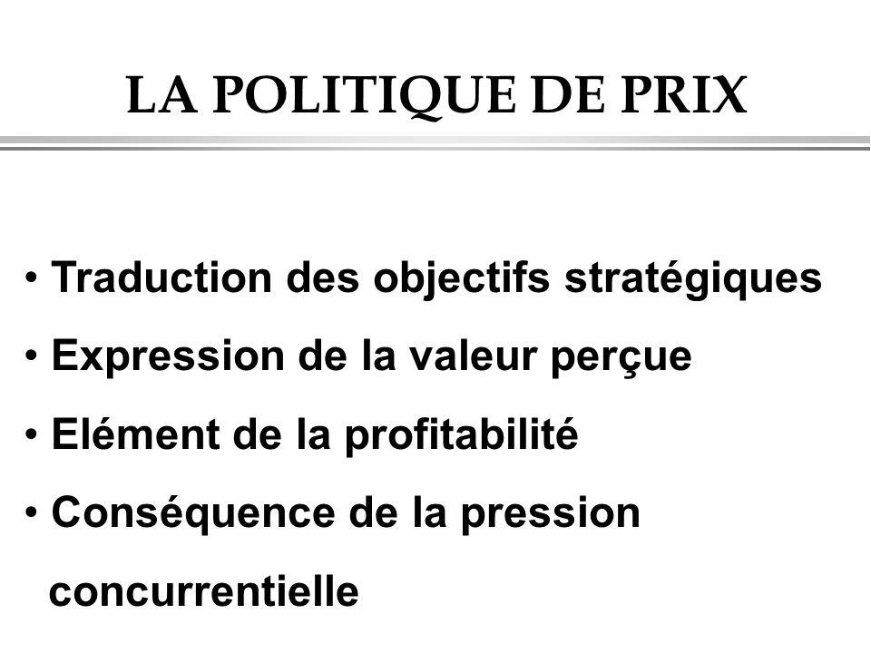 LA POLITIQUE DE PRIX Traduction des objectifs stratégiques Expression de la valeur perçue Elément de la profitabilité Conséquence de la pression concu