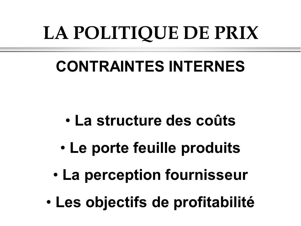 LA POLITIQUE DE PRIX CONTRAINTES INTERNES La structure des coûts Le porte feuille produits La perception fournisseur Les objectifs de profitabilité