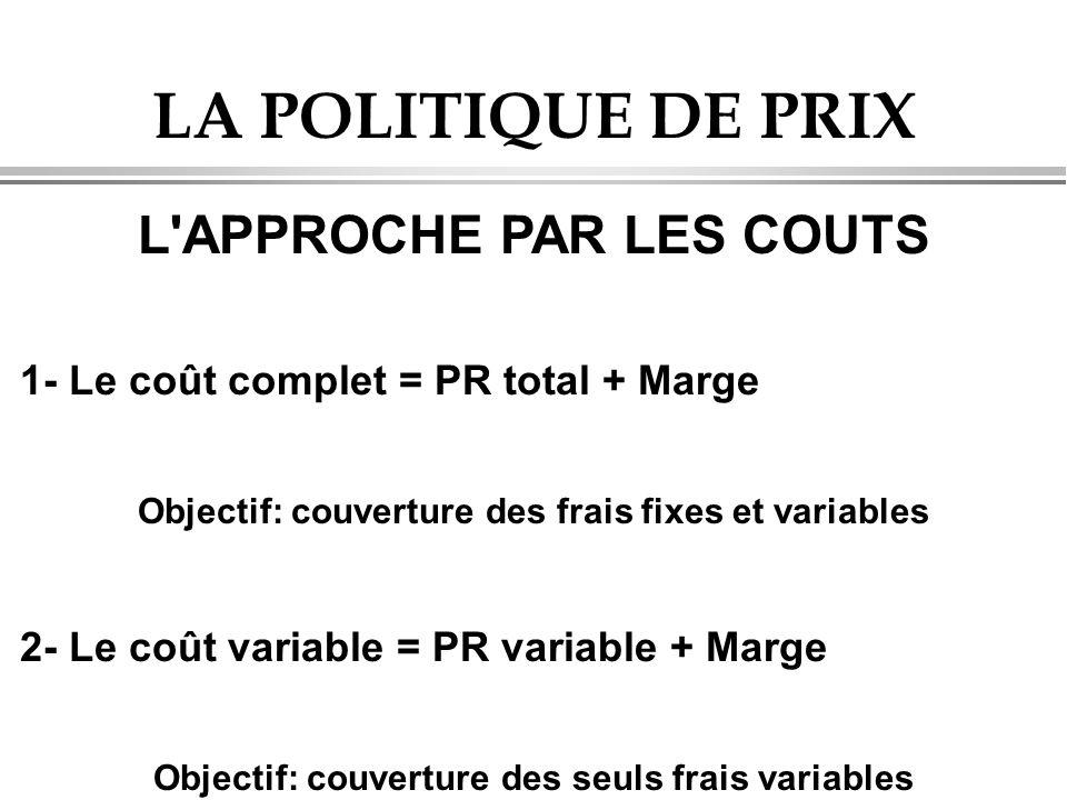 LA POLITIQUE DE PRIX L'APPROCHE PAR LES COUTS 1- Le coût complet = PR total + Marge Objectif: couverture des frais fixes et variables 2- Le coût varia