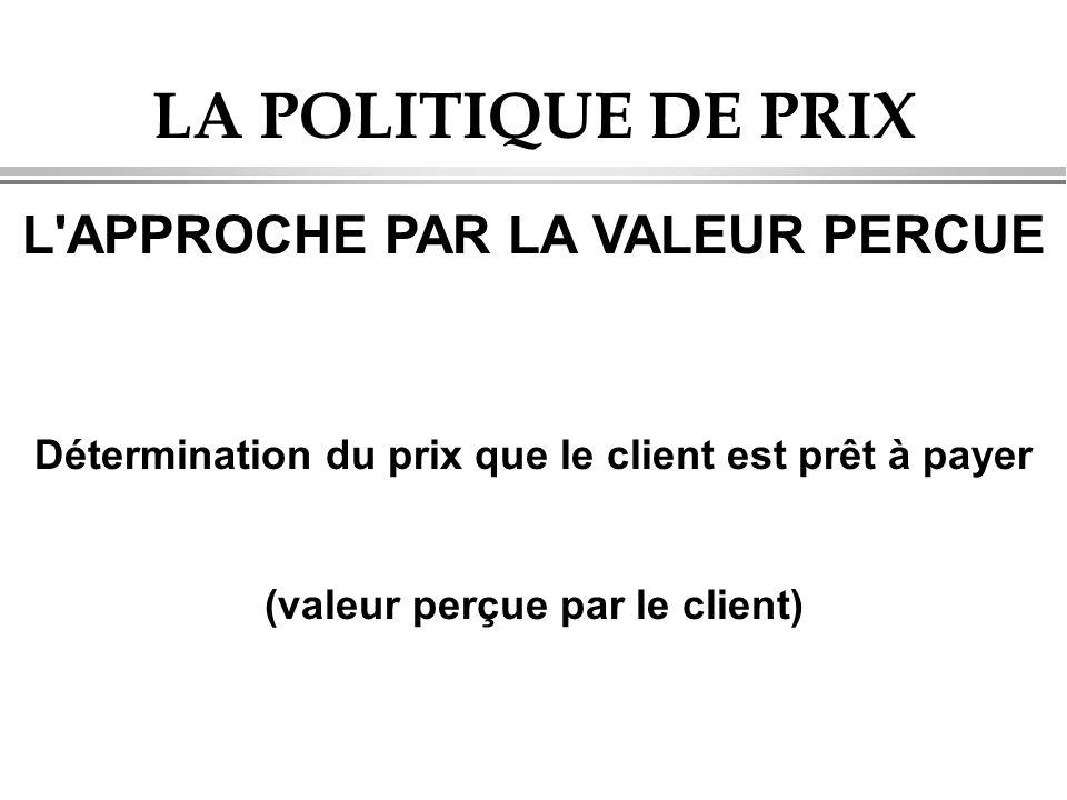 LA POLITIQUE DE PRIX L'APPROCHE PAR LA VALEUR PERCUE Détermination du prix que le client est prêt à payer (valeur perçue par le client)
