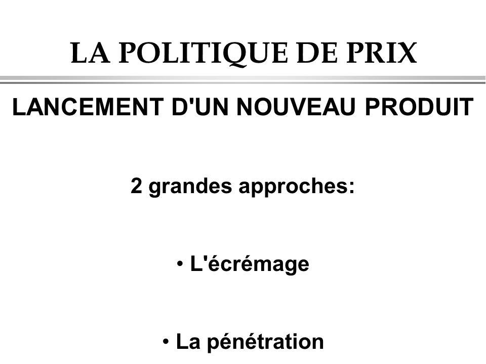 LA POLITIQUE DE PRIX LANCEMENT D'UN NOUVEAU PRODUIT 2 grandes approches: L'écrémage La pénétration