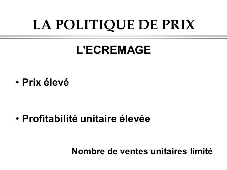 LA POLITIQUE DE PRIX L'ECREMAGE Prix élevé Profitabilité unitaire élevée Nombre de ventes unitaires limité
