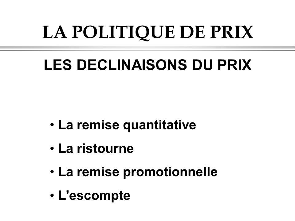 LA POLITIQUE DE PRIX LES DECLINAISONS DU PRIX La remise quantitative La ristourne La remise promotionnelle L'escompte