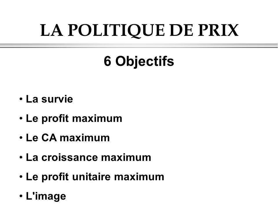 LA POLITIQUE DE PRIX 6 Objectifs La survie Le profit maximum Le CA maximum La croissance maximum Le profit unitaire maximum L'image