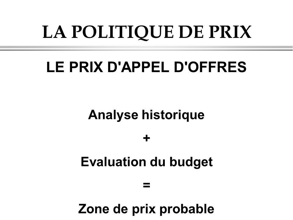 LA POLITIQUE DE PRIX LE PRIX D'APPEL D'OFFRES Analyse historique + Evaluation du budget = Zone de prix probable