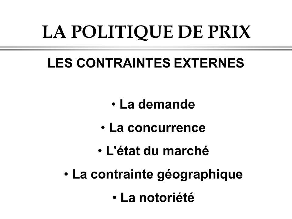 LA POLITIQUE DE PRIX LES CONTRAINTES EXTERNES La demande La concurrence L'état du marché La contrainte géographique La notoriété