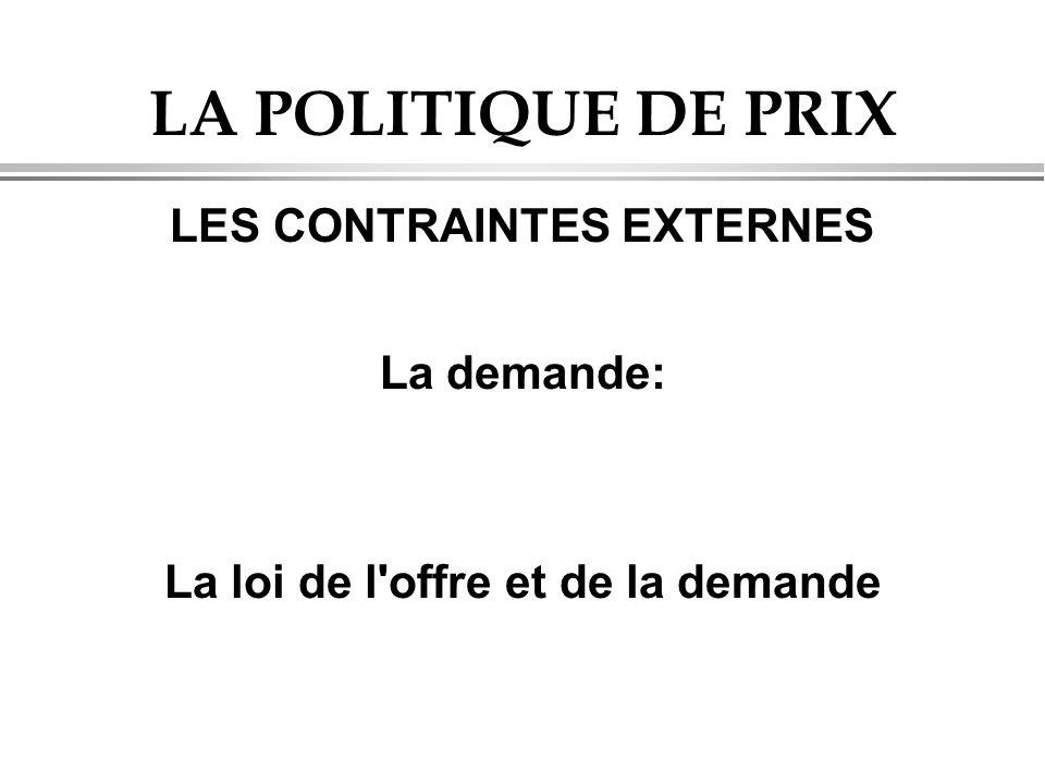 LA POLITIQUE DE PRIX LES CONTRAINTES EXTERNES La demande: La loi de l'offre et de la demande
