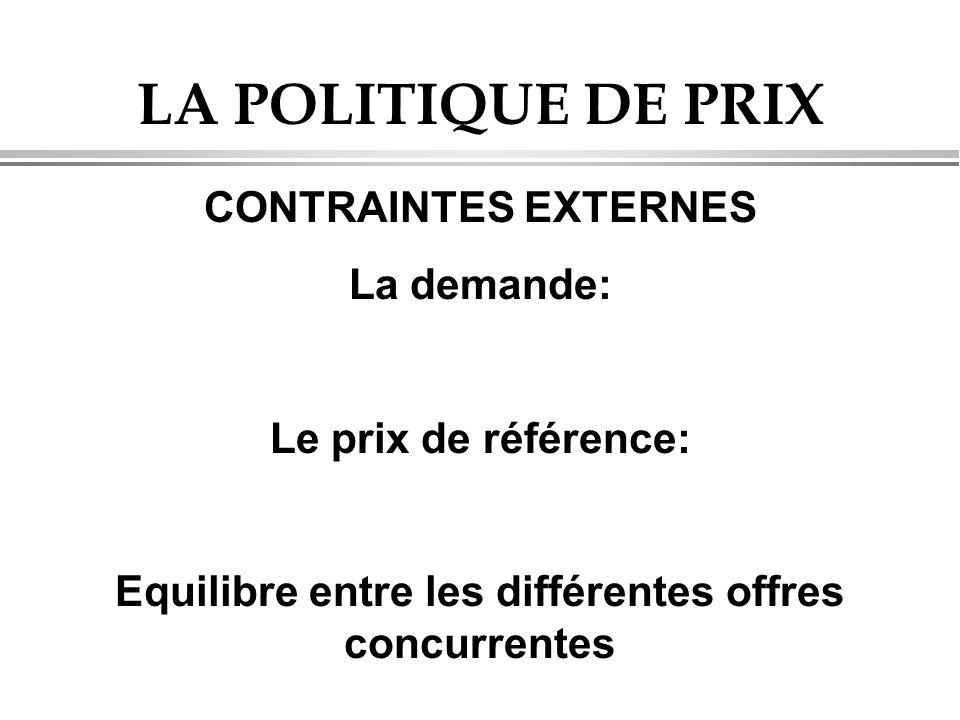 LA POLITIQUE DE PRIX CONTRAINTES EXTERNES La demande: Le prix de référence: Equilibre entre les différentes offres concurrentes
