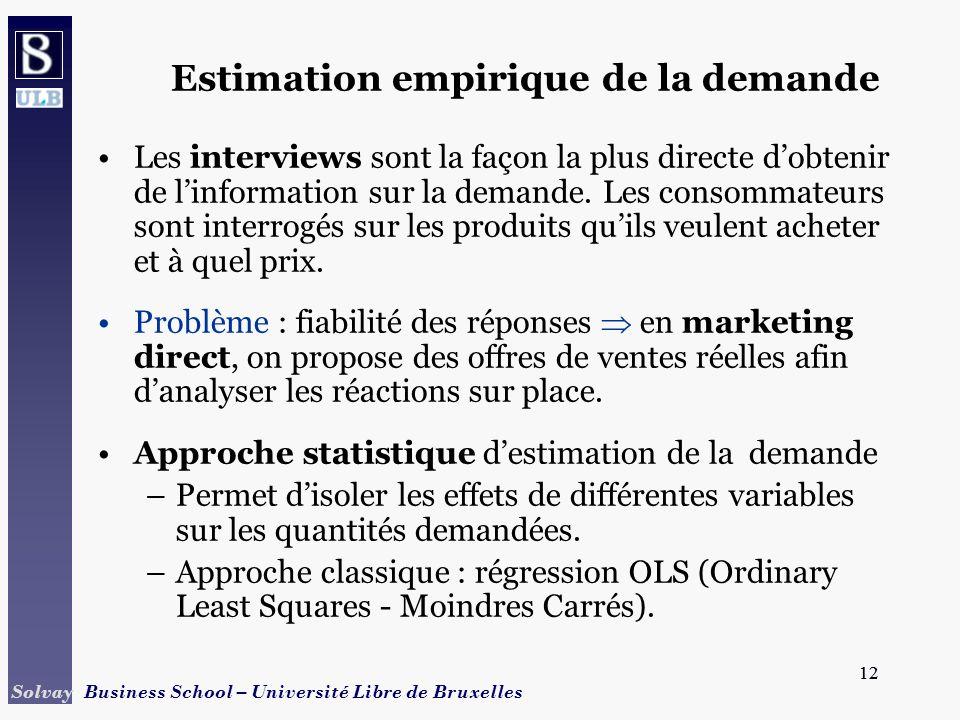 12 Solvay Business School – Université Libre de Bruxelles 12 Estimation empirique de la demande Les interviews sont la façon la plus directe dobtenir