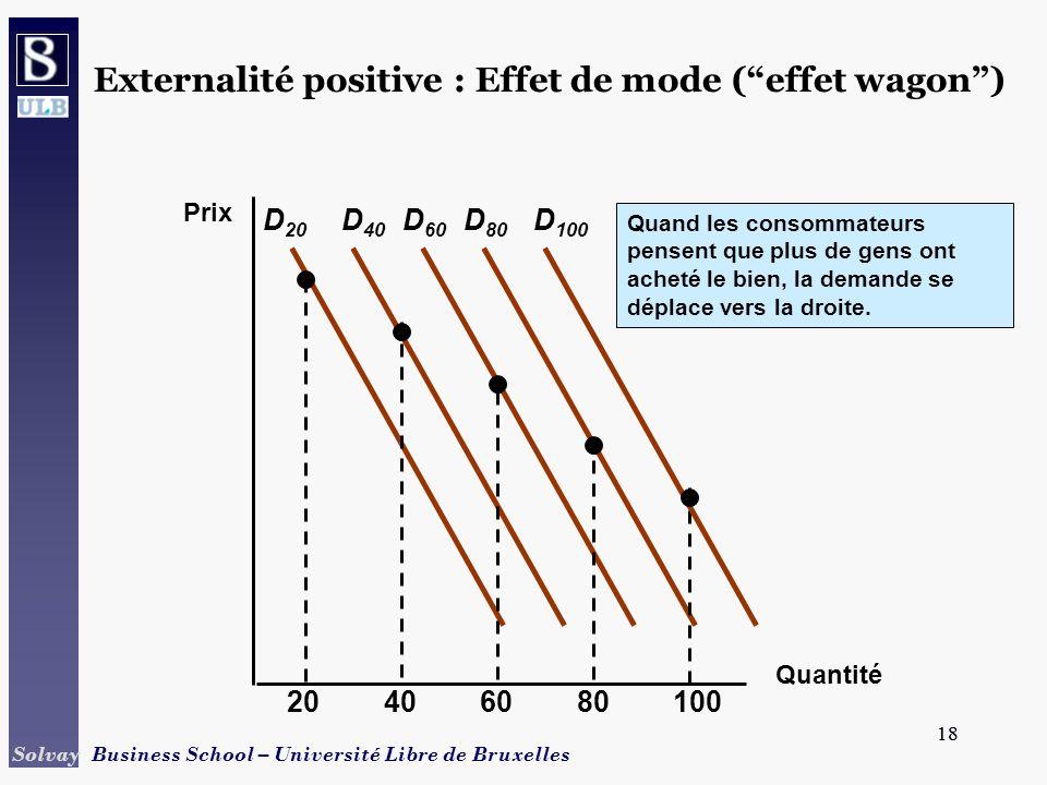 18 Solvay Business School – Université Libre de Bruxelles 18 Externalité positive : Effet de mode (effet wagon) Quantité Prix D 20 20 40 Quand les con