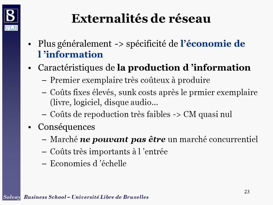 23 Solvay Business School – Université Libre de Bruxelles 23 Externalités de réseau Plus généralement -> spécificité de léconomie de l information Car