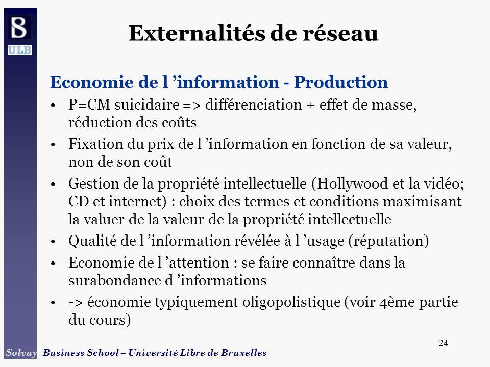 24 Solvay Business School – Université Libre de Bruxelles 24 Externalités de réseau Economie de l information - Production P=CM suicidaire => différen