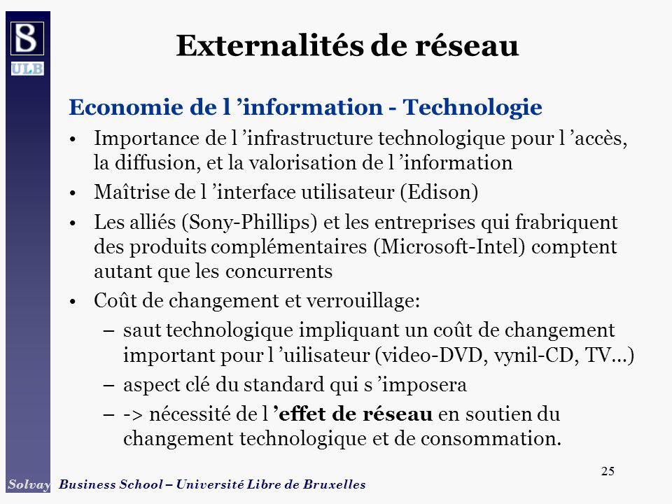 25 Solvay Business School – Université Libre de Bruxelles 25 Externalités de réseau Economie de l information - Technologie Importance de l infrastruc