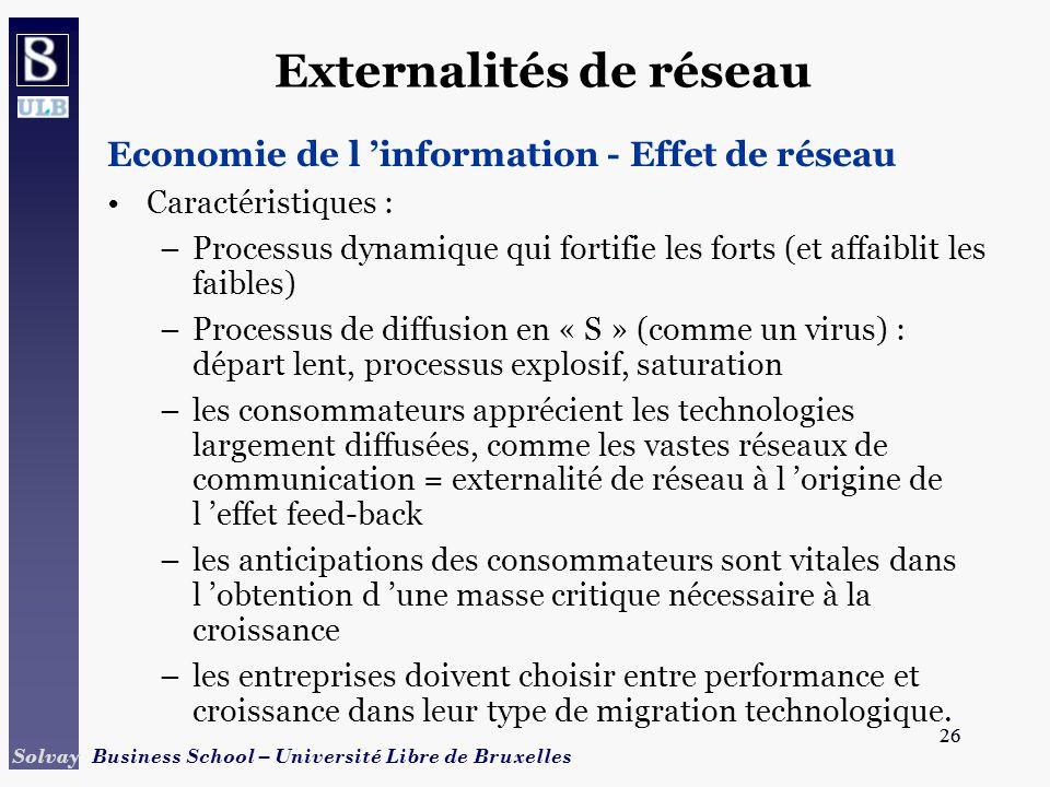 26 Solvay Business School – Université Libre de Bruxelles 26 Externalités de réseau Economie de l information - Effet de réseau Caractéristiques : –Pr