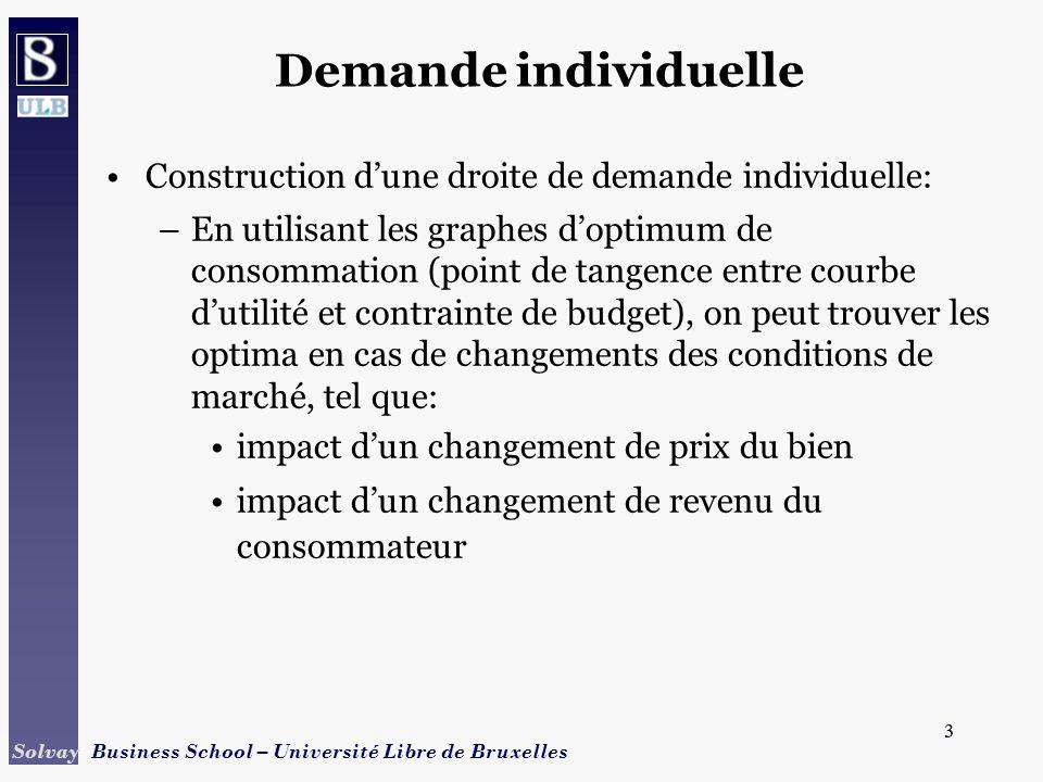 14 Solvay Business School – Université Libre de Bruxelles 14 Soit le prix comme seul déterminant de la demande: Q = a - bP Q = 28.2 -1.00P Soit linfluence du revenu (I) en plus: Q = a - bP + CI Q = 28.2 -1.00P +0.81I Estimation empirique de la demande