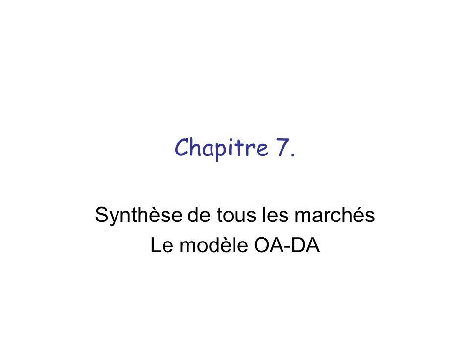 Chapitre 7. Synthèse de tous les marchés Le modèle OA-DA