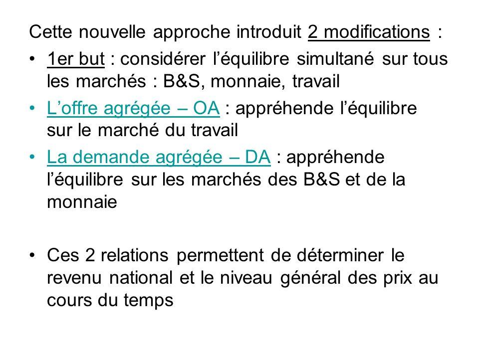 Cette nouvelle approche introduit 2 modifications : 1er but : considérer léquilibre simultané sur tous les marchés : B&S, monnaie, travail Loffre agré