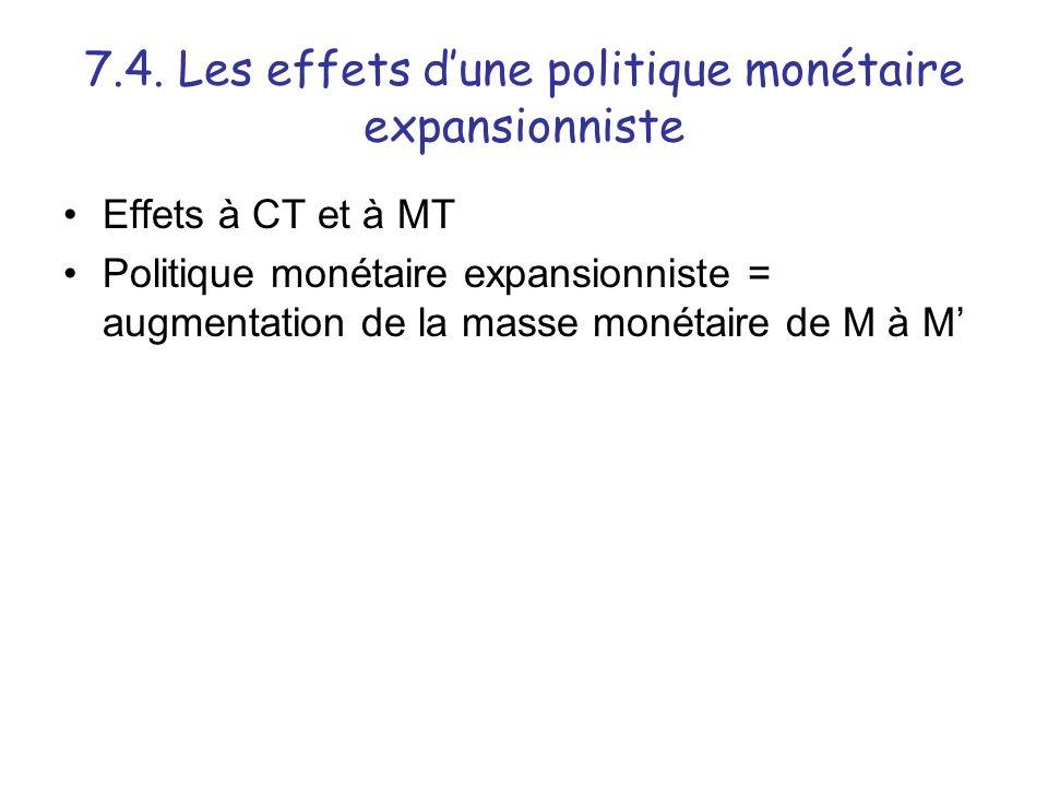 7.4. Les effets dune politique monétaire expansionniste Effets à CT et à MT Politique monétaire expansionniste = augmentation de la masse monétaire de