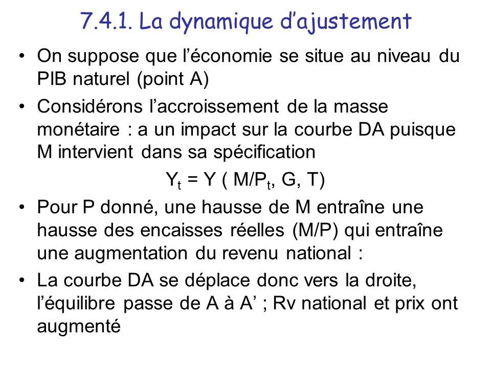 7.4.1. La dynamique dajustement On suppose que léconomie se situe au niveau du PIB naturel (point A) Considérons laccroissement de la masse monétaire
