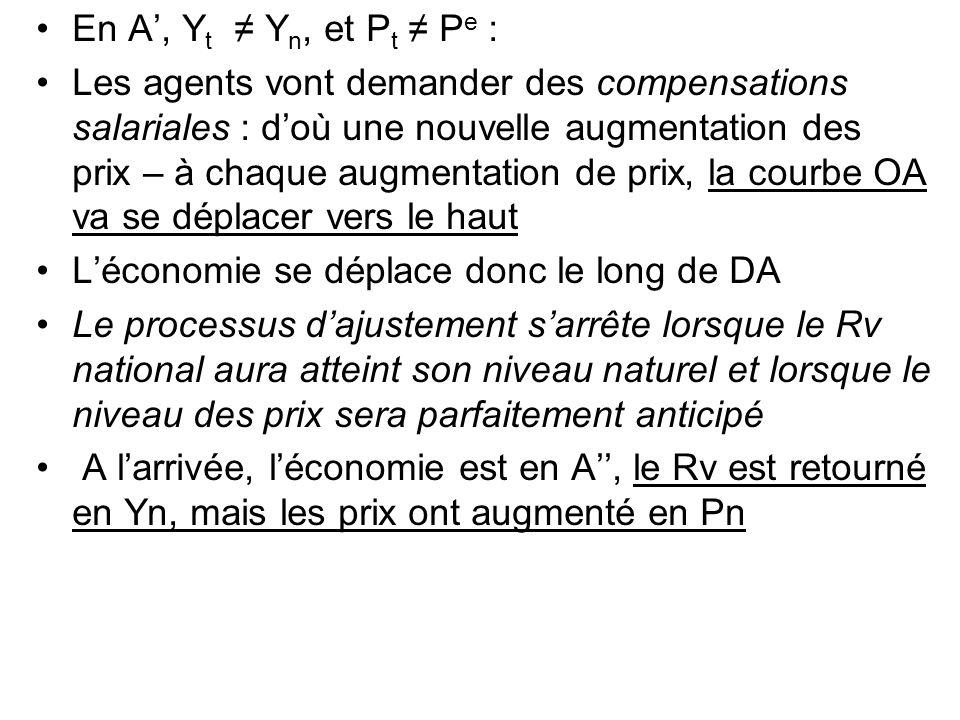 En A, Y t Y n, et P t P e : Les agents vont demander des compensations salariales : doù une nouvelle augmentation des prix – à chaque augmentation de