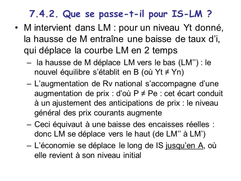 7.4.2. Que se passe-t-il pour IS-LM ? M intervient dans LM : pour un niveau Yt donné, la hausse de M entraîne une baisse de taux di, qui déplace la co