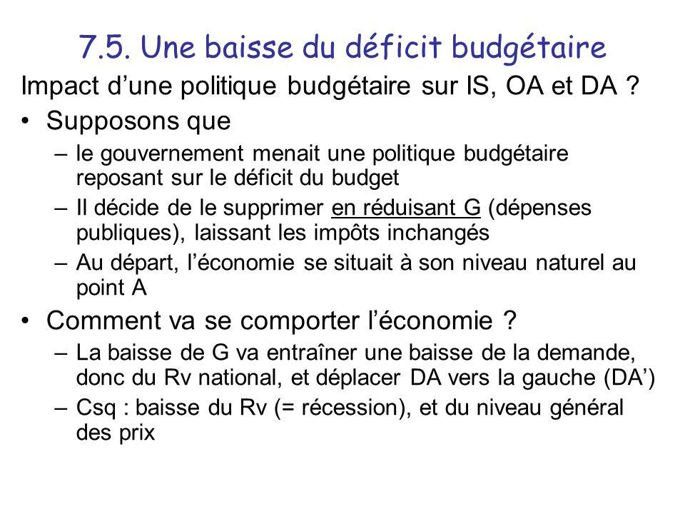 7.5. Une baisse du déficit budgétaire Impact dune politique budgétaire sur IS, OA et DA ? Supposons que –le gouvernement menait une politique budgétai