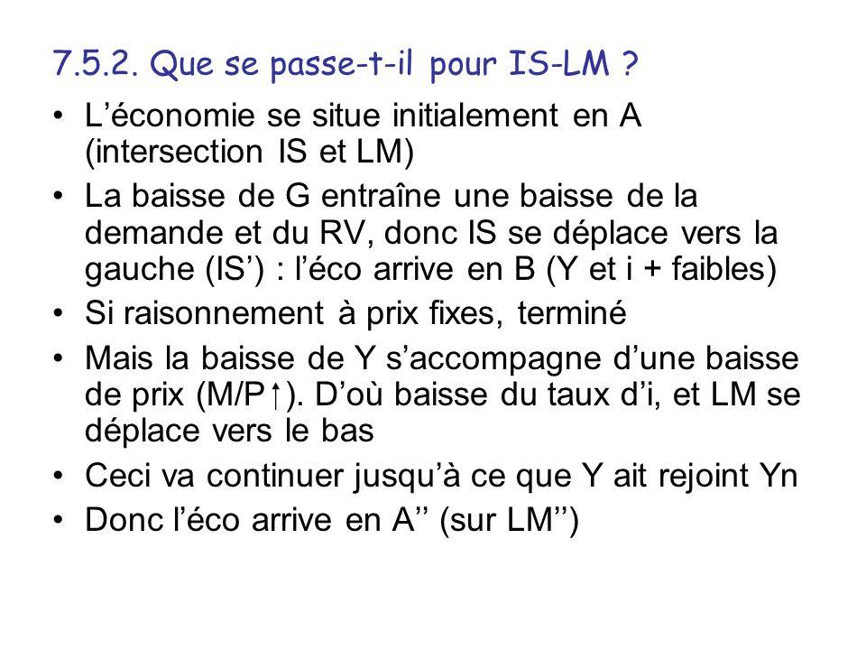 7.5.2. Que se passe-t-il pour IS-LM ? Léconomie se situe initialement en A (intersection IS et LM) La baisse de G entraîne une baisse de la demande et