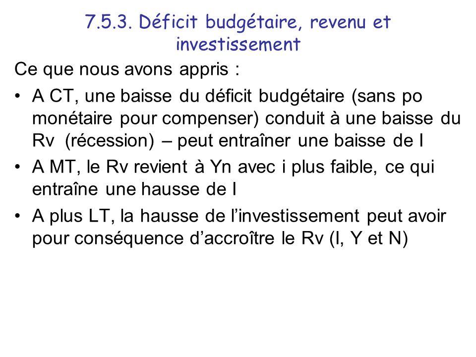 7.5.3. Déficit budgétaire, revenu et investissement Ce que nous avons appris : A CT, une baisse du déficit budgétaire (sans po monétaire pour compense