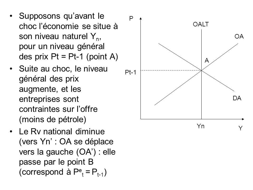 Supposons quavant le choc léconomie se situe à son niveau naturel Y n, pour un niveau général des prix Pt = Pt-1 (point A) Suite au choc, le niveau gé