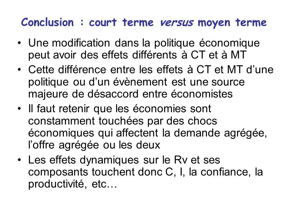 Conclusion : court terme versus moyen terme Une modification dans la politique économique peut avoir des effets différents à CT et à MT Cette différen