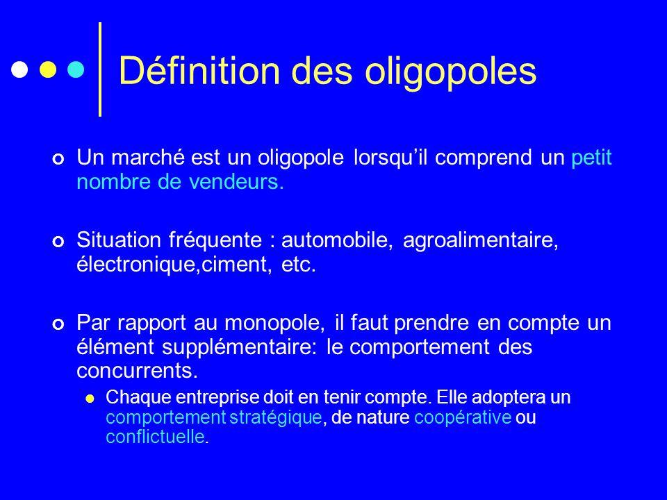 Définition des oligopoles Un marché est un oligopole lorsquil comprend un petit nombre de vendeurs. Situation fréquente : automobile, agroalimentaire,