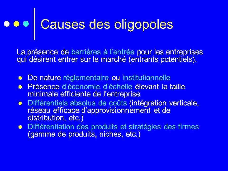 Causes des oligopoles La présence de barrières à lentrée pour les entreprises qui désirent entrer sur le marché (entrants potentiels). De nature régle