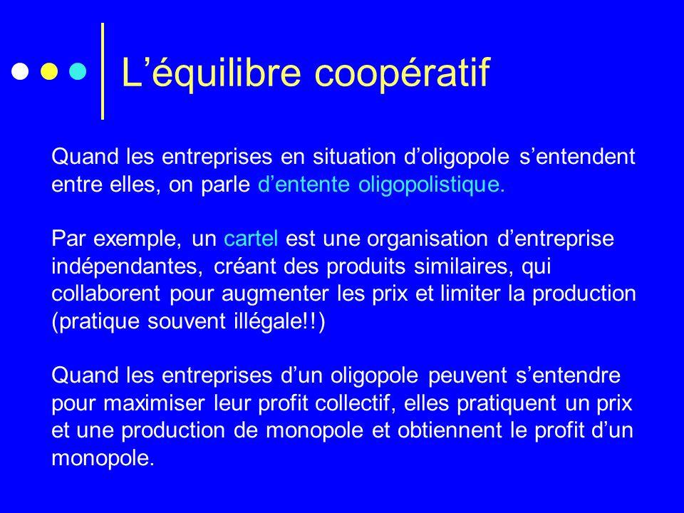 Léquilibre coopératif Quand les entreprises en situation doligopole sentendent entre elles, on parle dentente oligopolistique. Par exemple, un cartel